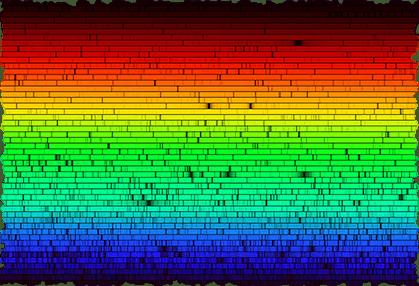 Spectrul Solar